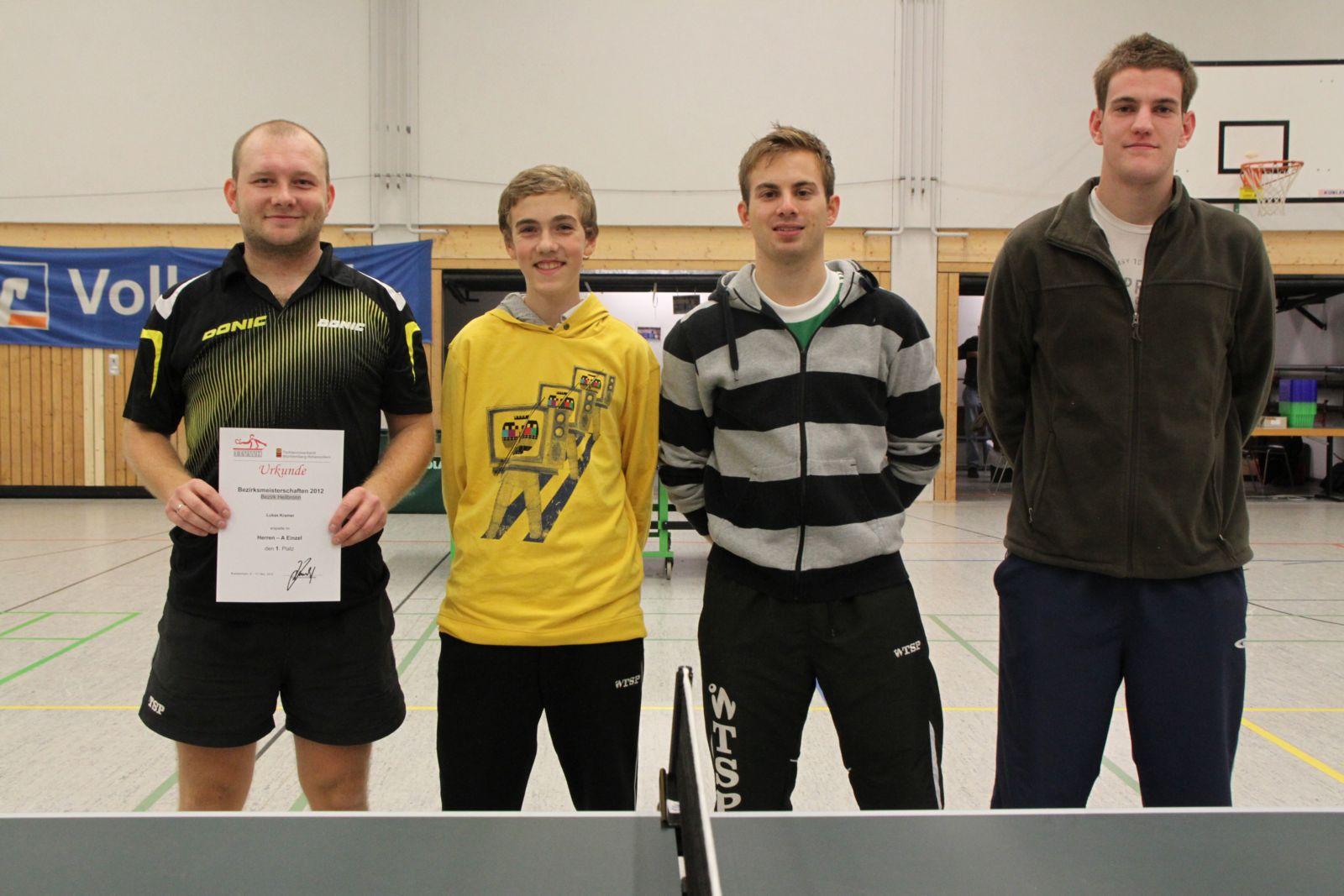 Herren A - Sieger BZM 2012