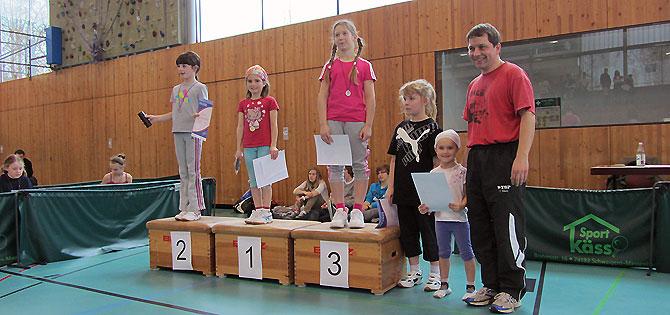Mini-Meisterschaft 9